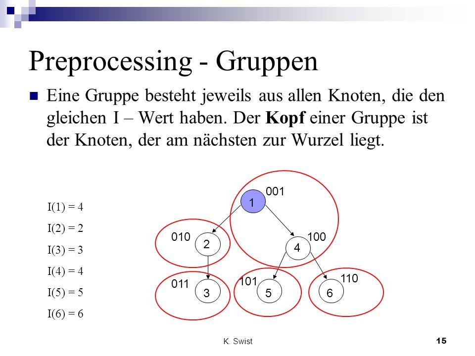 K. Swist15 Preprocessing - Gruppen Eine Gruppe besteht jeweils aus allen Knoten, die den gleichen I – Wert haben. Der Kopf einer Gruppe ist der Knoten