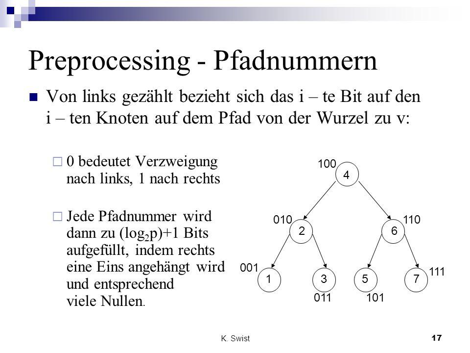 K. Swist17 Preprocessing - Pfadnummern Von links gezählt bezieht sich das i – te Bit auf den i – ten Knoten auf dem Pfad von der Wurzel zu v: 0 bedeut