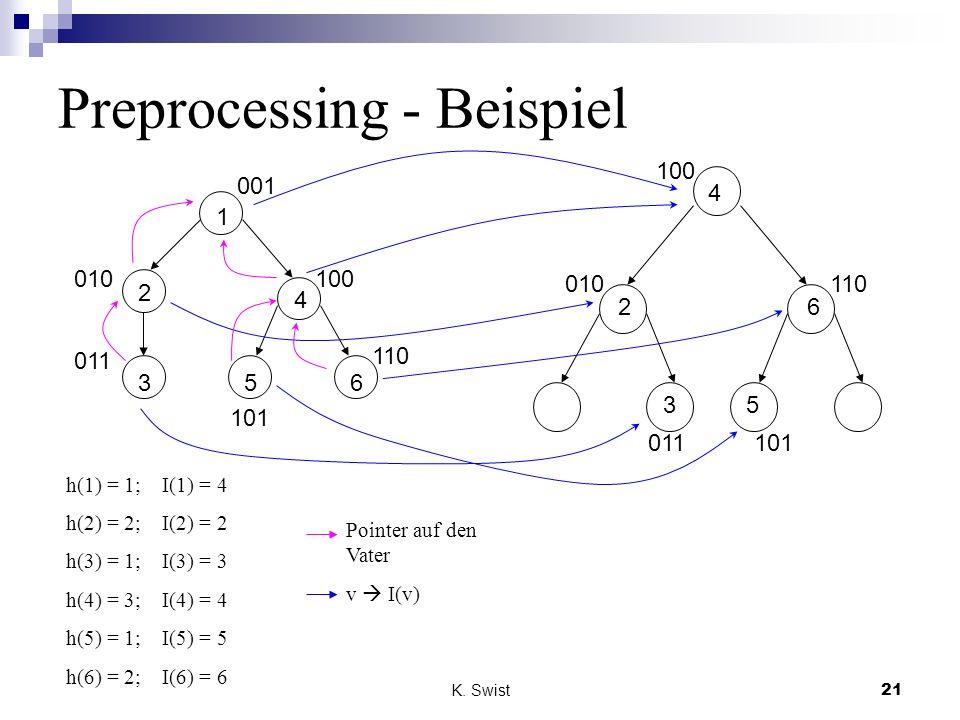 K. Swist21 Preprocessing - Beispiel h(1) = 1;I(1) = 4 h(2) = 2;I(2) = 2 h(3) = 1;I(3) = 3 h(4) = 3;I(4) = 4 h(5) = 1;I(5) = 5 h(6) = 2;I(6) = 6 001 5