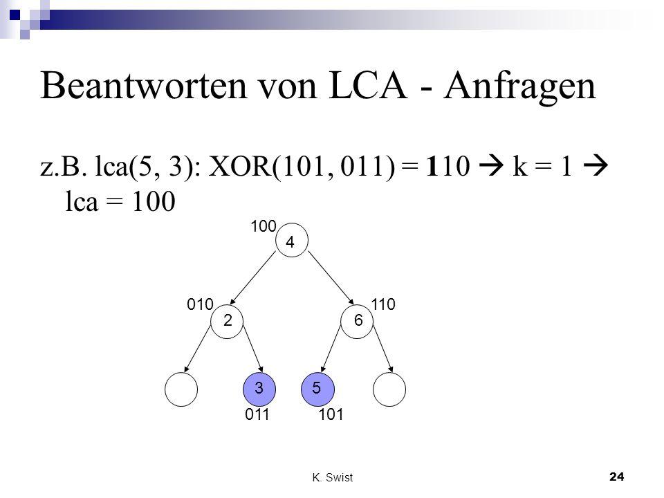 K. Swist24 Beantworten von LCA - Anfragen z.B. lca(5, 3): XOR(101, 011) = 110 k = 1 lca = 100 5 6 4 2 3 101 110 011 100 010