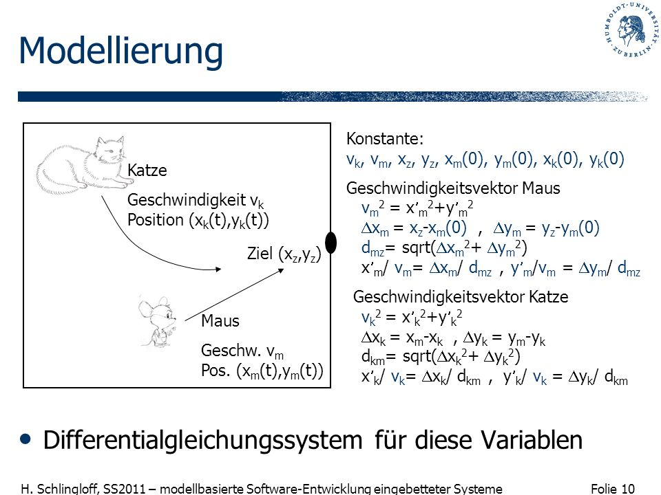 Folie 10 H. Schlingloff, SS2011 – modellbasierte Software-Entwicklung eingebetteter Systeme Modellierung Differentialgleichungssystem für diese Variab