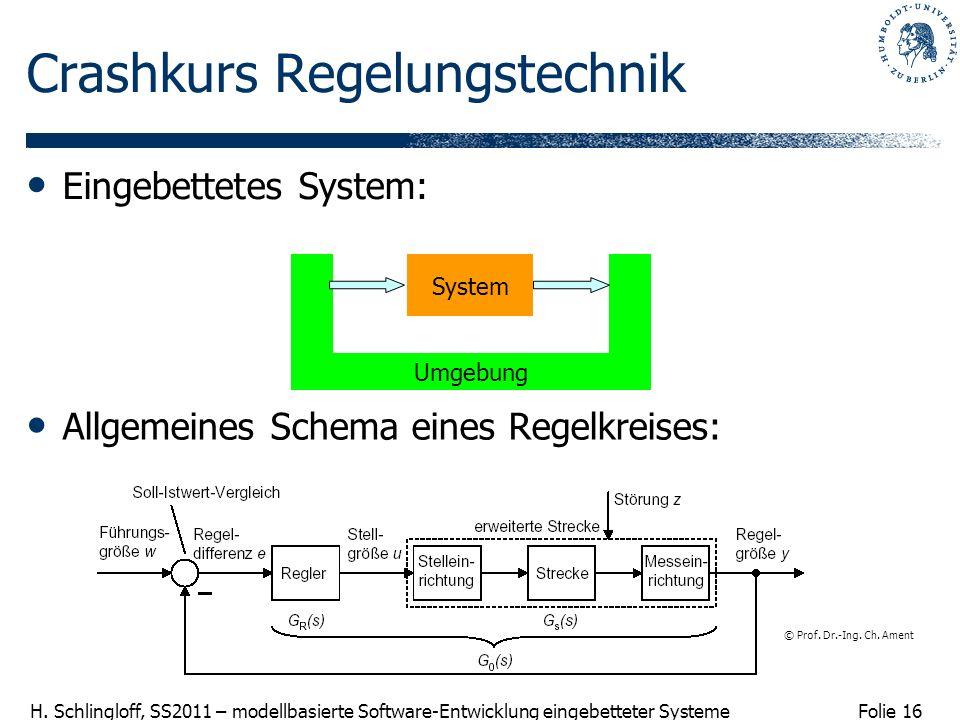 Folie 16 H. Schlingloff, SS2011 – modellbasierte Software-Entwicklung eingebetteter Systeme Crashkurs Regelungstechnik Allgemeines Schema eines Regelk