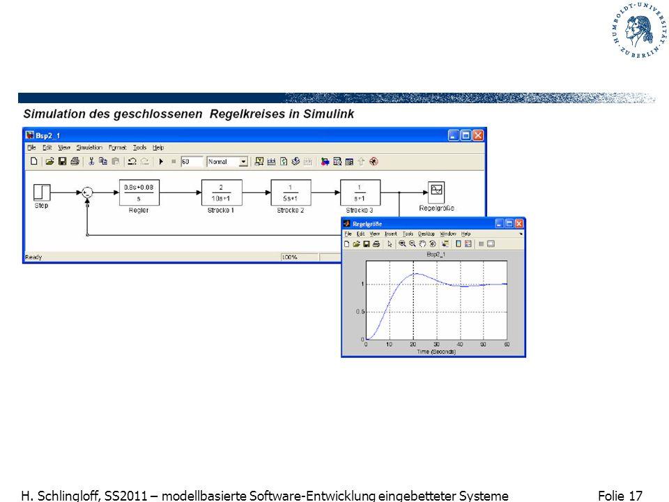 Folie 17 H. Schlingloff, SS2011 – modellbasierte Software-Entwicklung eingebetteter Systeme