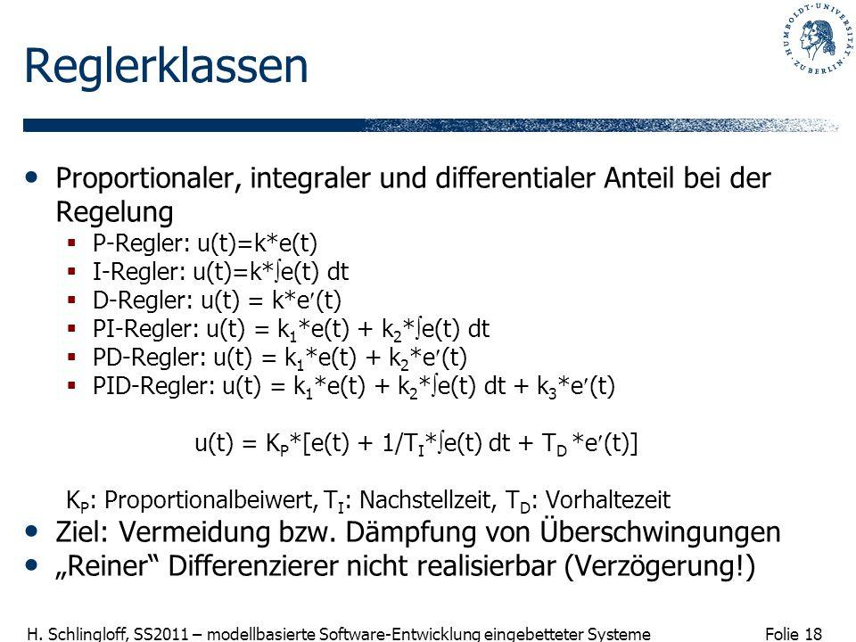 Folie 18 H. Schlingloff, SS2011 – modellbasierte Software-Entwicklung eingebetteter Systeme Reglerklassen Proportionaler, integraler und differentiale