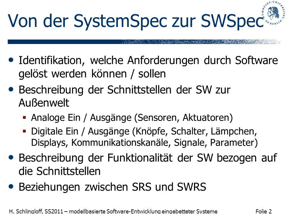 Folie 2 H. Schlingloff, SS2011 – modellbasierte Software-Entwicklung eingebetteter Systeme Von der SystemSpec zur SWSpec Identifikation, welche Anford