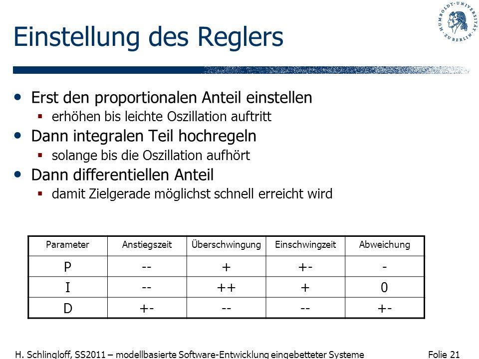 Folie 21 H. Schlingloff, SS2011 – modellbasierte Software-Entwicklung eingebetteter Systeme Einstellung des Reglers Erst den proportionalen Anteil ein