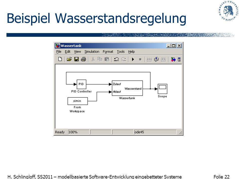 Folie 22 H. Schlingloff, SS2011 – modellbasierte Software-Entwicklung eingebetteter Systeme Beispiel Wasserstandsregelung