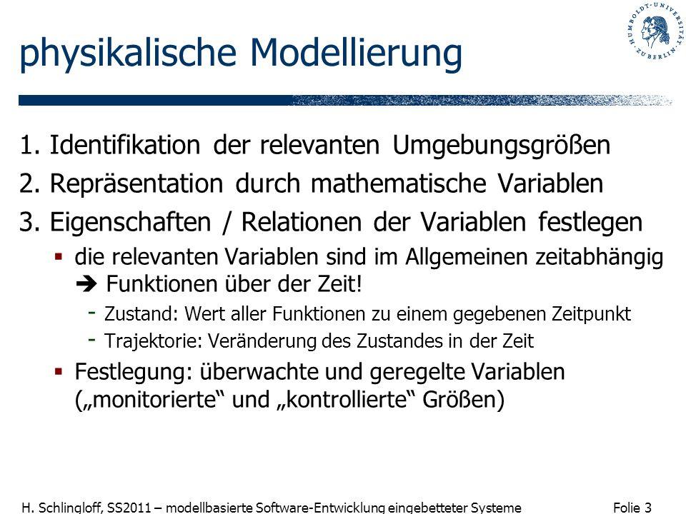 Folie 3 H. Schlingloff, SS2011 – modellbasierte Software-Entwicklung eingebetteter Systeme physikalische Modellierung 1. Identifikation der relevanten
