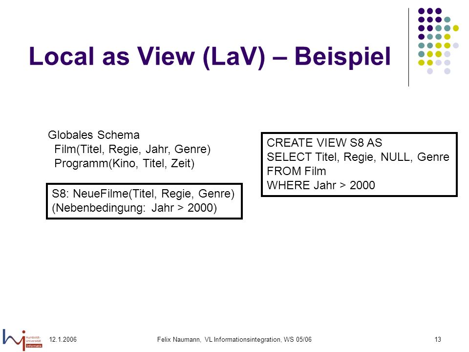 12.1.2006Felix Naumann, VL Informationsintegration, WS 05/0613 Local as View (LaV) – Beispiel Globales Schema Film(Titel, Regie, Jahr, Genre) Programm(Kino, Titel, Zeit) S8: NeueFilme(Titel, Regie, Genre) (Nebenbedingung: Jahr > 2000) CREATE VIEW S8 AS SELECT Titel, Regie, NULL, Genre FROM Film WHERE Jahr > 2000