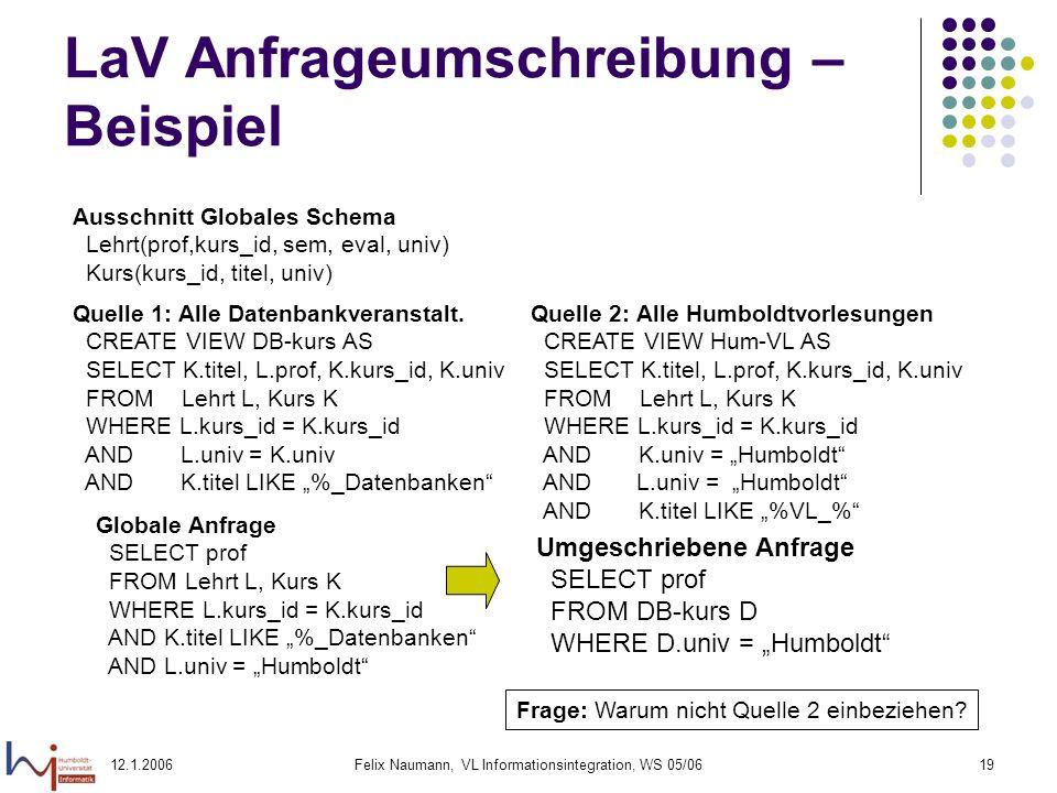 12.1.2006Felix Naumann, VL Informationsintegration, WS 05/0619 LaV Anfrageumschreibung – Beispiel Ausschnitt Globales Schema Lehrt(prof,kurs_id, sem, eval, univ) Kurs(kurs_id, titel, univ) Quelle 1: Alle Datenbankveranstalt.