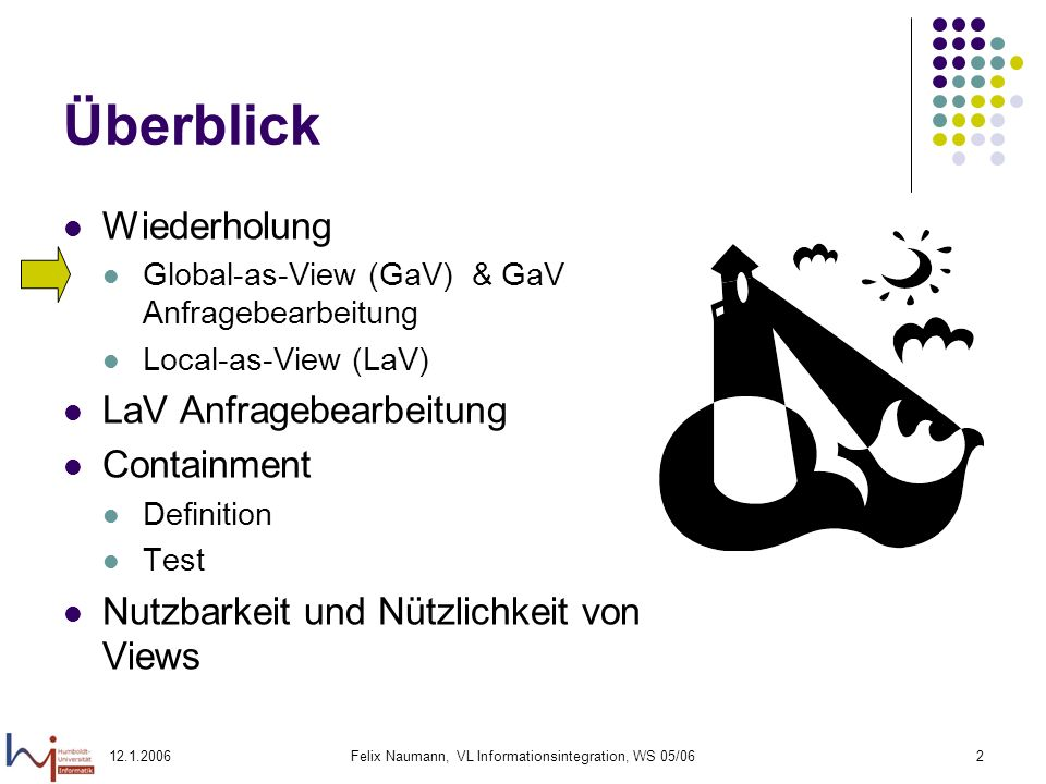 12.1.2006Felix Naumann, VL Informationsintegration, WS 05/0613 Local as View (LaV) – Beispiel Globales Schema Film(Titel, Regie, Jahr, Genre) Programm(Kino, Titel, Zeit) S8: NeueFilme(Titel, Regie, Genre) (Nebenbedingung: Jahr > 2000) CREATE VIEW S8 AS SELECT Titel, Regie, NULL, Genre FROM Film WHERE Jahr > 2000