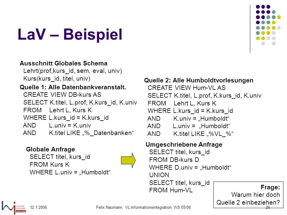 12.1.2006Felix Naumann, VL Informationsintegration, WS 05/0626 LaV – Beispiel Ausschnitt Globales Schema Lehrt(prof,kurs_id, sem, eval, univ) Kurs(kurs_id, titel, univ) Quelle 1: Alle Datenbankveranstalt.