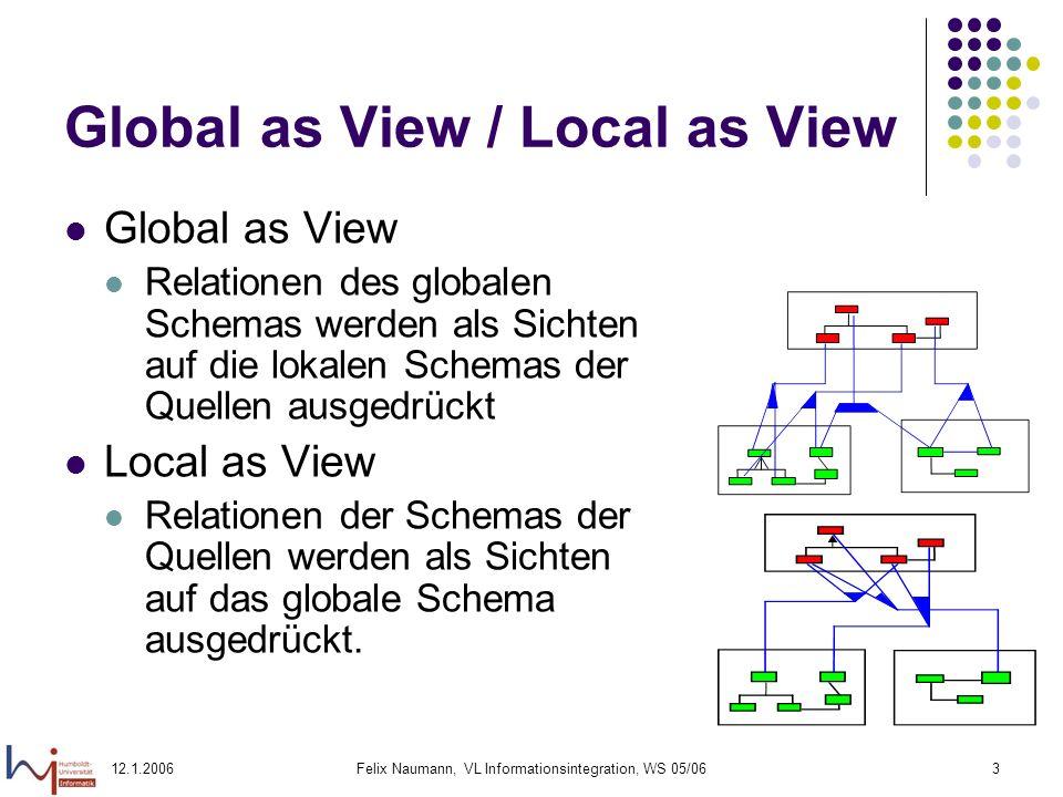 12.1.2006Felix Naumann, VL Informationsintegration, WS 05/0624 LaV – Anwendungen Datenintegration Datenquellen als Sichten auf globales (Mediator Schema) Fragen: Wie kann ich Antworten auf eine Anfrage an das globale Schema nur mittels der Sichten beantworten.
