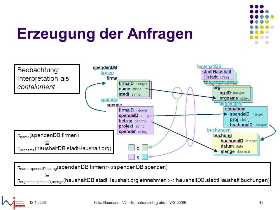 12.1.2006Felix Naumann, VL Informationsintegration, WS 05/0643 Erzeugung der Anfragen Beobachtung: Interpretation als containment name,spendeID,betrag (spendenDB.firmen spendenDB.spenden) orgname,spendeID,menge (haushaltDB.stadtHaushalt.org.einnahmen haushaltDB.stadtHaushalt.buchungen) name (spendenDB.firmen) orgname (haushaltDB.stadtHaushalt.org)