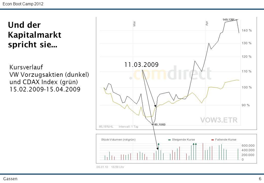 Econ Boot Camp 2012 Gassen6 Und der Kapitalmarkt spricht sie...