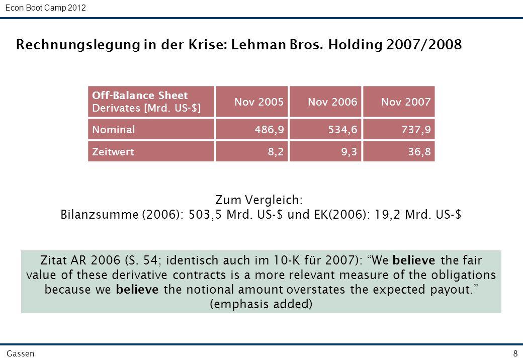 Econ Boot Camp 2012 Gassen8 Rechnungslegung in der Krise: Lehman Bros.