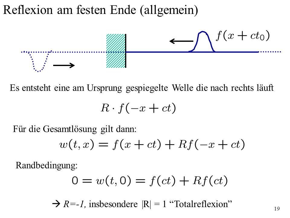 19 Reflexion am festen Ende (allgemein) Es entsteht eine am Ursprung gespiegelte Welle die nach rechts läuft Für die Gesamtlösung gilt dann: Randbedin