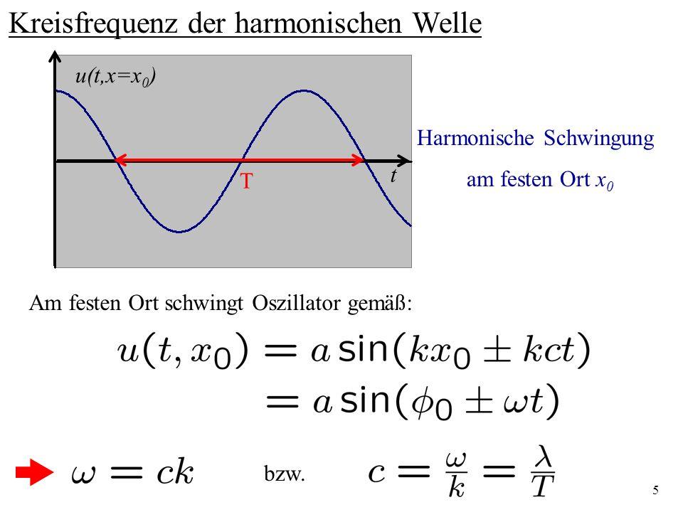 26 Beispiel: Transversalschwingung einer Membran Quadratische Membran am Rand eingespannt ergibt wieder diskretes Spektrum von Eigenschwingungen / Eigenfrequenzen können durch Chladnysche Klangfiguren sichtbar gemacht werden