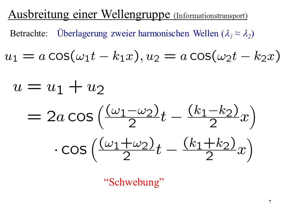 18 Stehende Welle als Überlagerung: Verwende: nach rechts laufende Welle nach links laufende Welle Damit: Wellenberg wird als Wellental reflektiert (Phasensprung )