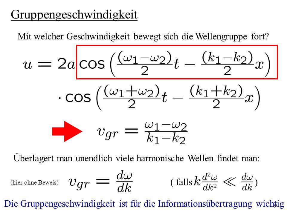 10 Gruppengeschwindigkeit Verwendet mankann man auch schreiben: Bisherige Beispiele: c ist unabhängig von der Wellenlänge, die Gruppengeschwindigkeit ist gleich der Phasengeschwindigkeit, endlich ausgedehnte Wellenpakete zerfließen nicht