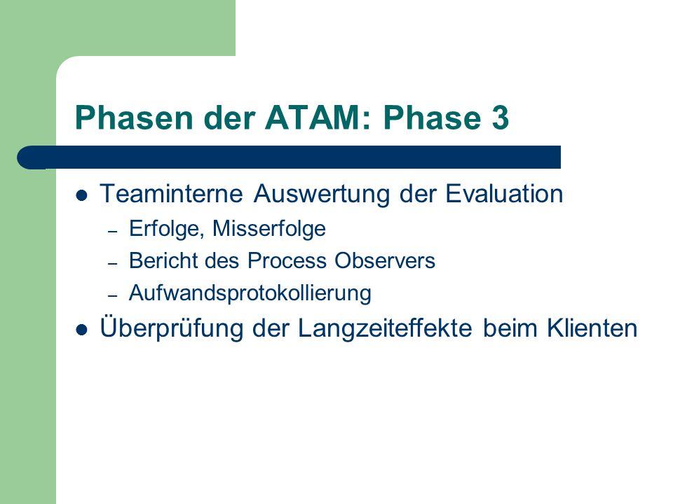 Phasen der ATAM: Phase 3 Teaminterne Auswertung der Evaluation – Erfolge, Misserfolge – Bericht des Process Observers – Aufwandsprotokollierung Überpr