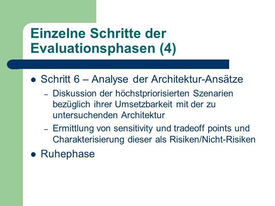 Einzelne Schritte der Evaluationsphasen (4) Schritt 6 – Analyse der Architektur-Ansätze – Diskussion der höchstpriorisierten Szenarien bezüglich ihrer