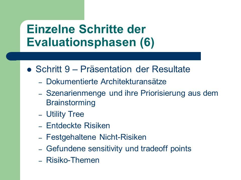 Einzelne Schritte der Evaluationsphasen (6) Schritt 9 – Präsentation der Resultate – Dokumentierte Architekturansätze – Szenarienmenge und ihre Priori