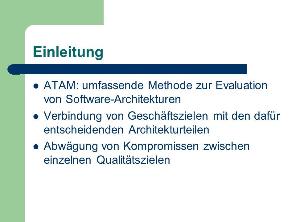 Einleitung ATAM: umfassende Methode zur Evaluation von Software-Architekturen Verbindung von Geschäftszielen mit den dafür entscheidenden Architekturt