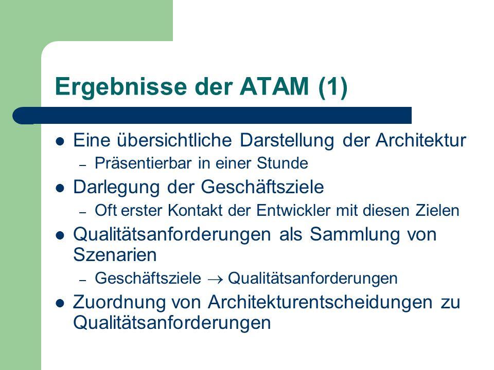 Ergebnisse der ATAM (1) Eine übersichtliche Darstellung der Architektur – Präsentierbar in einer Stunde Darlegung der Geschäftsziele – Oft erster Kont