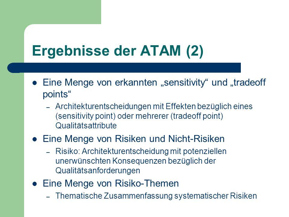 Ergebnisse der ATAM (2) Eine Menge von erkannten sensitivity und tradeoff points – Architekturentscheidungen mit Effekten bezüglich eines (sensitivity