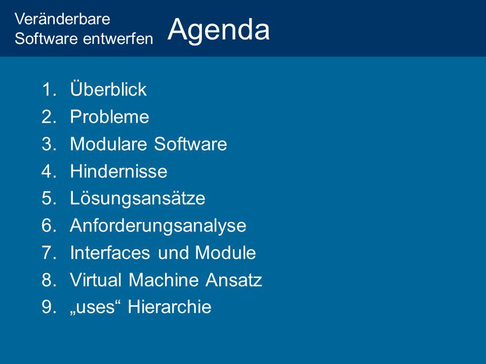 Veränderbare Software entwerfen Agenda 1.Überblick 2.Probleme 3.Modulare Software 4.Hindernisse 5.Lösungsansätze 6.Anforderungsanalyse 7.Interfaces und Module 8.Virtual Machine Ansatz 9.uses Hierarchie