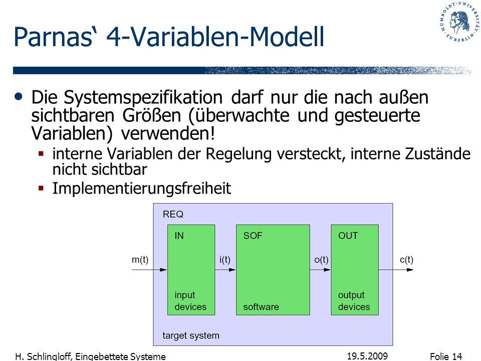 Folie 14 H. Schlingloff, Eingebettete Systeme 19.5.2009 Parnas 4-Variablen-Modell Die Systemspezifikation darf nur die nach außen sichtbaren Größen (ü