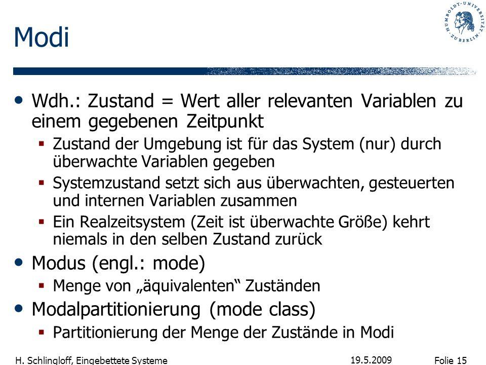 Folie 15 H. Schlingloff, Eingebettete Systeme 19.5.2009 Modi Wdh.: Zustand = Wert aller relevanten Variablen zu einem gegebenen Zeitpunkt Zustand der