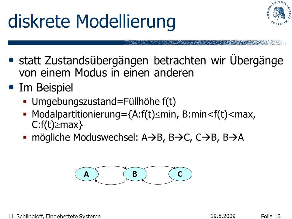Folie 16 H. Schlingloff, Eingebettete Systeme 19.5.2009 diskrete Modellierung statt Zustandsübergängen betrachten wir Übergänge von einem Modus in ein