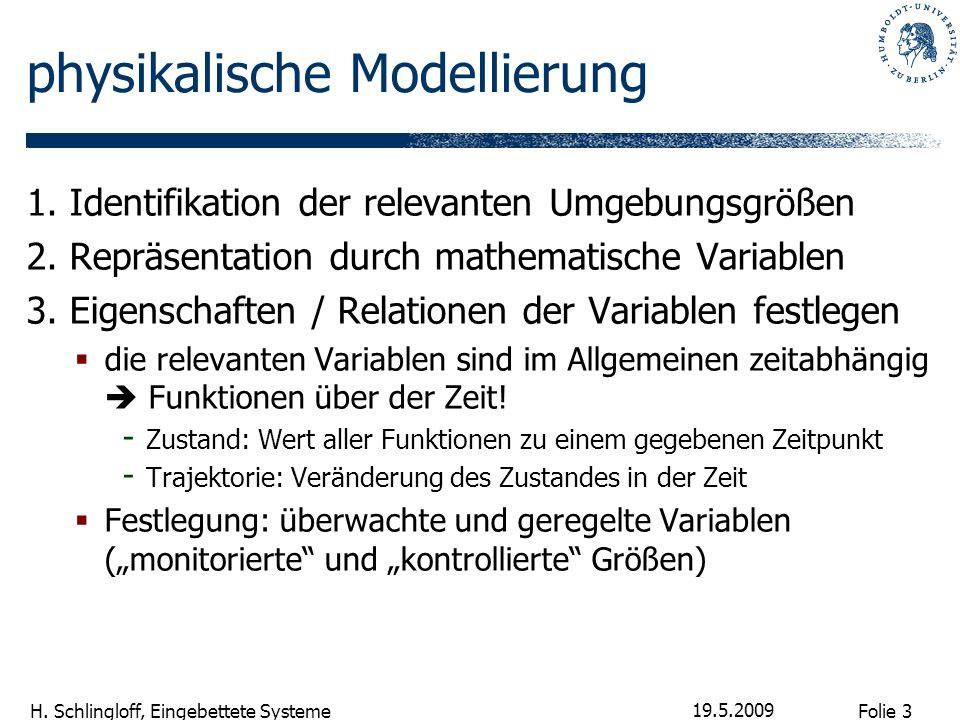 Folie 3 H. Schlingloff, Eingebettete Systeme 19.5.2009 physikalische Modellierung 1. Identifikation der relevanten Umgebungsgrößen 2. Repräsentation d