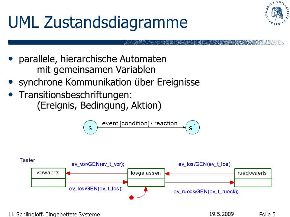 Folie 5 H. Schlingloff, Eingebettete Systeme 19.5.2009 UML Zustandsdiagramme parallele, hierarchische Automaten mit gemeinsamen Variablen synchrone Ko