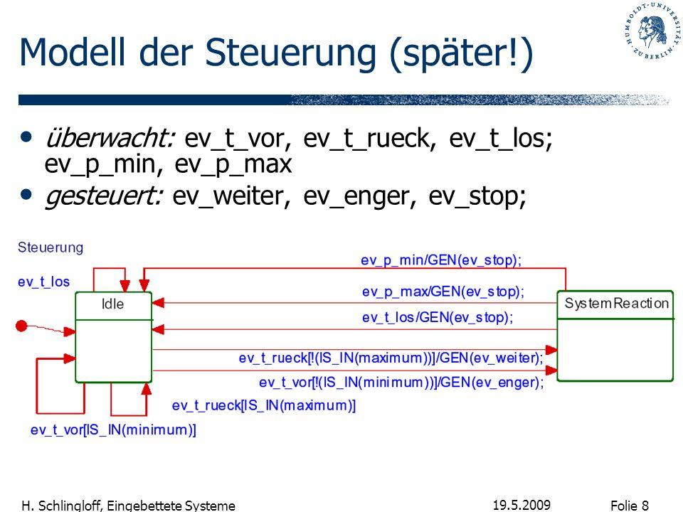 Folie 8 H. Schlingloff, Eingebettete Systeme 19.5.2009 Modell der Steuerung (später!) überwacht: ev_t_vor, ev_t_rueck, ev_t_los; ev_p_min, ev_p_max ge