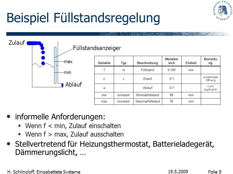 Folie 9 H. Schlingloff, Eingebettete Systeme 19.5.2009 Beispiel Füllstandsregelung informelle Anforderungen: Wenn f < min, Zulauf einschalten Wenn f >