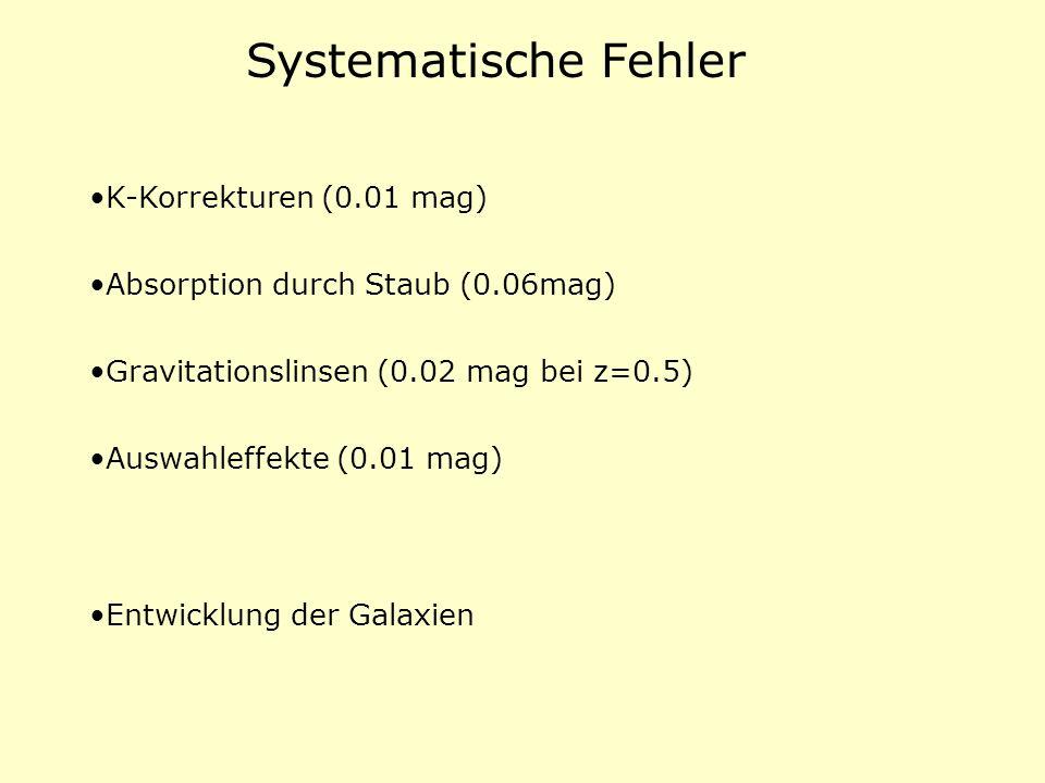Systematische Fehler K-Korrekturen (0.01 mag) Absorption durch Staub (0.06mag) Auswahleffekte (0.01 mag) Gravitationslinsen (0.02 mag bei z=0.5) Entwi
