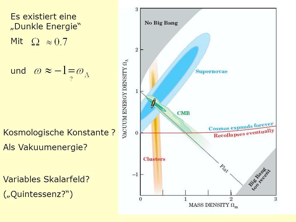 Es existiert eine Dunkle Energie Mit und Kosmologische Konstante ? Als Vakuumenergie? Variables Skalarfeld? (Quintessenz?)
