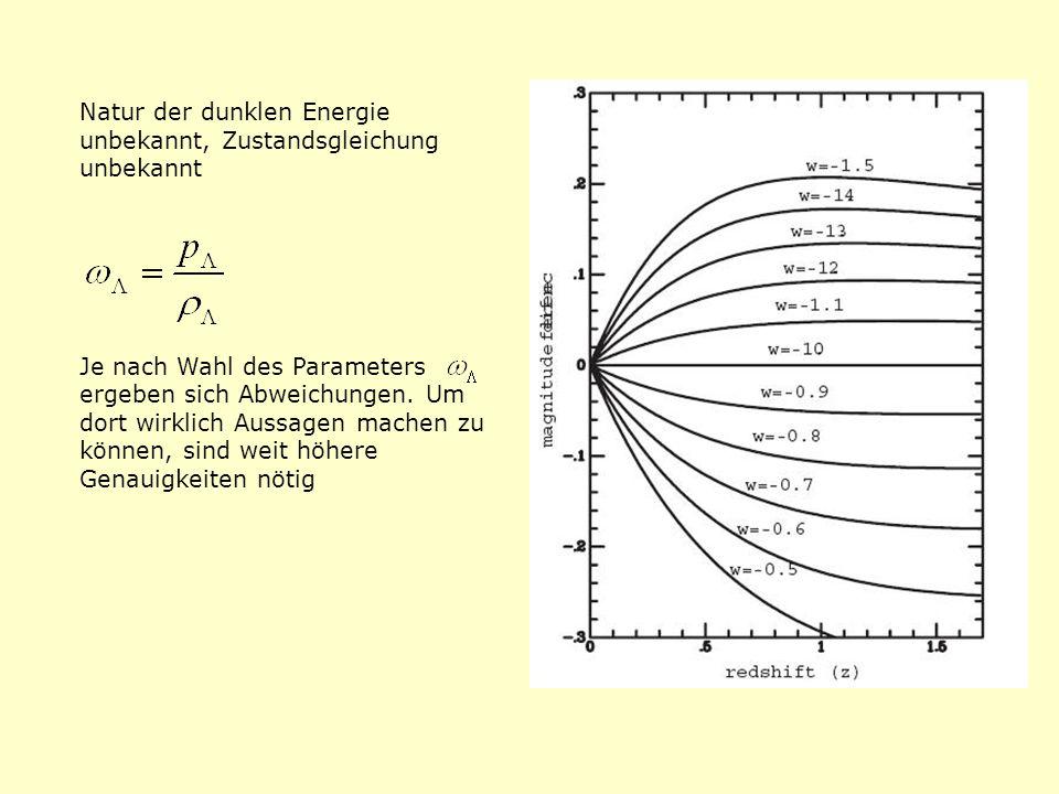 Natur der dunklen Energie unbekannt, Zustandsgleichung unbekannt Je nach Wahl des Parameters ergeben sich Abweichungen. Um dort wirklich Aussagen mach