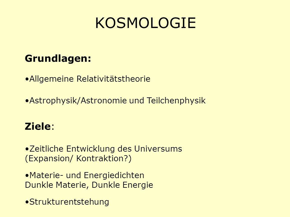KOSMOLOGIE Allgemeine Relativitätstheorie Astrophysik/Astronomie und Teilchenphysik Ziele: Grundlagen: Zeitliche Entwicklung des Universums (Expansion