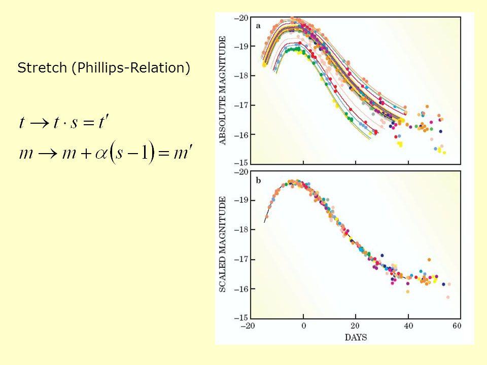 Resultate nicht kompatibel mit SN sind dunkler als erwartet, Expansion beschleunigt sich