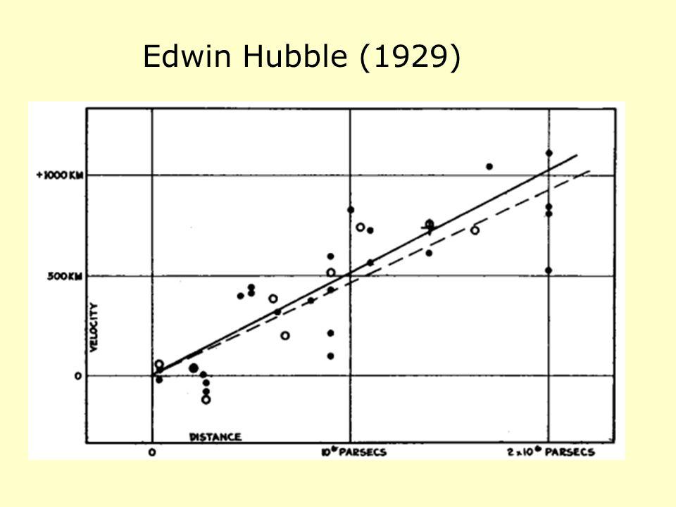 Edwin Hubble (1929)