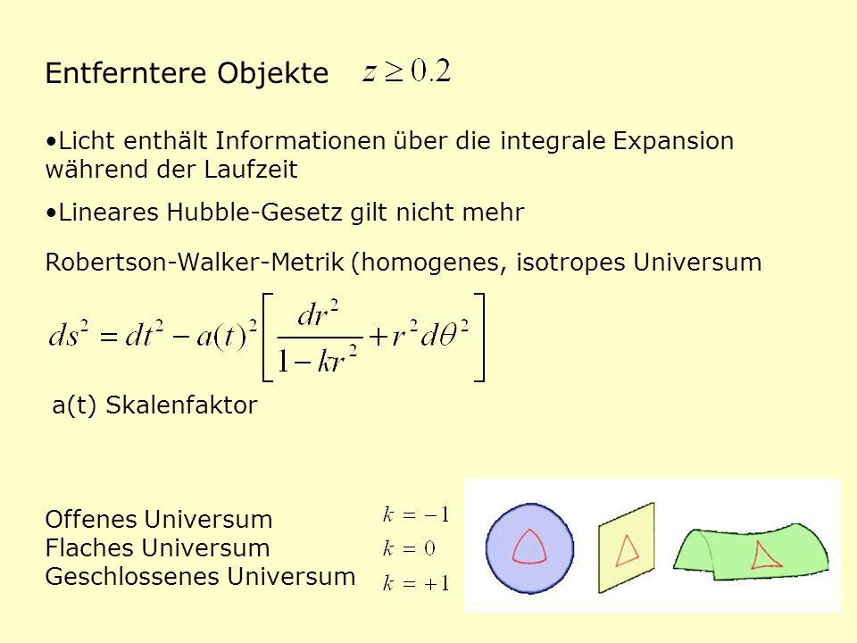 Licht enthält Informationen über die integrale Expansion während der Laufzeit Lineares Hubble-Gesetz gilt nicht mehr Entferntere Objekte Robertson-Wal