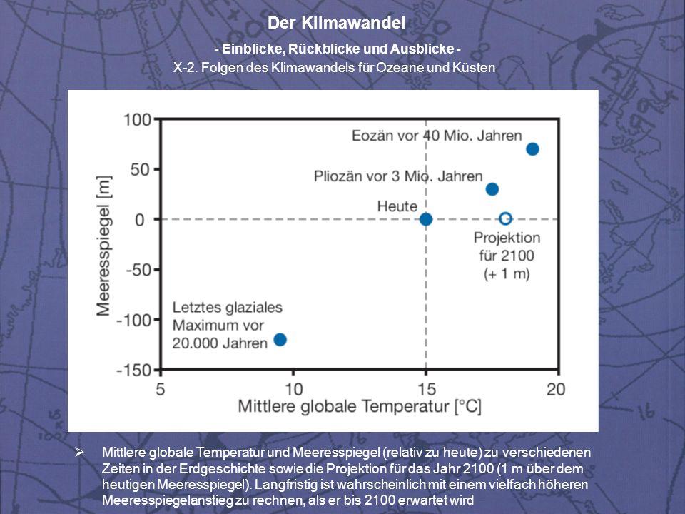 Der Klimawandel - Einblicke, Rückblicke und Ausblicke - X-2. Folgen des Klimawandels für Ozeane und Küsten Mittlere globale Temperatur und Meeresspieg
