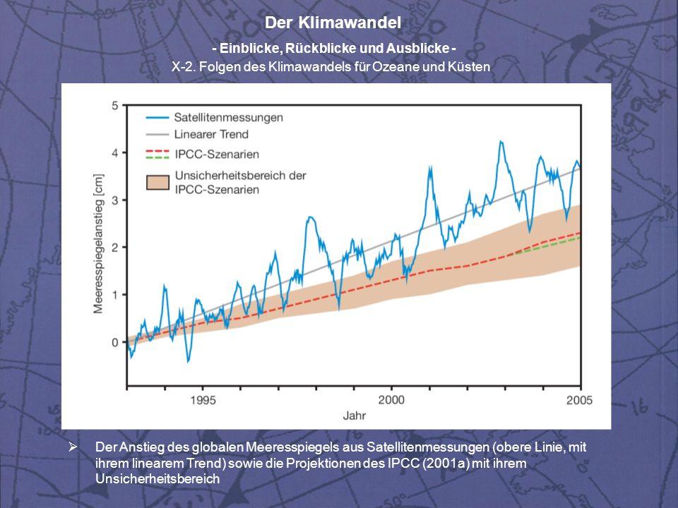 Der Klimawandel - Einblicke, Rückblicke und Ausblicke - X-2. Folgen des Klimawandels für Ozeane und Küsten Der Anstieg des globalen Meeresspiegels aus