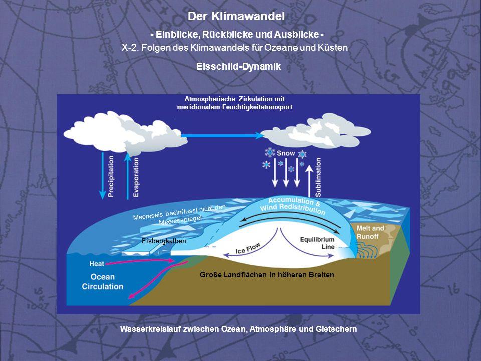 Der Klimawandel - Einblicke, Rückblicke und Ausblicke - X-2. Folgen des Klimawandels für Ozeane und Küsten Wasserkreislauf zwischen Ozean, Atmosphäre
