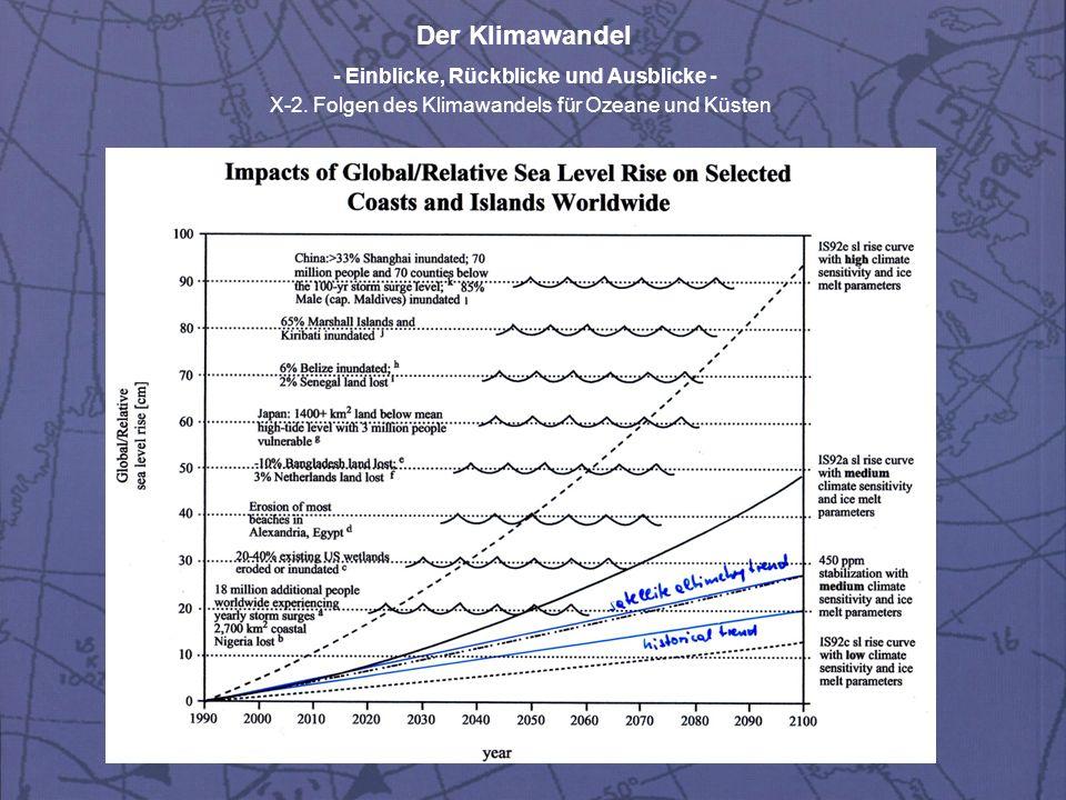 Der Klimawandel - Einblicke, Rückblicke und Ausblicke - X-2. Folgen des Klimawandels für Ozeane und Küsten