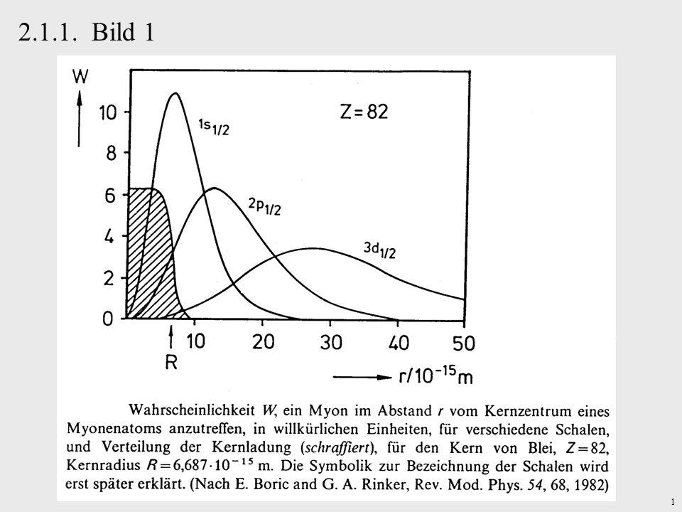 22 Paarungsenergie Starke Bindung identischer Fermionen (p,n) mit antiparalleler Spin-Ausrichtung 1für gg-Kerne( Z,N gerade ) 1für uu-Kerne( Z,N ungerade ) 0für ug-, gu-Kerne